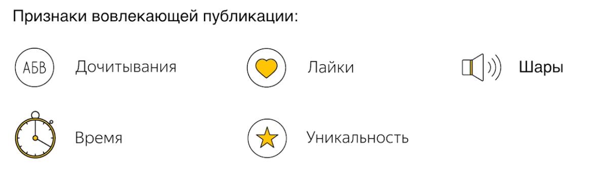 raskrutka-kanala-yandex-dzen