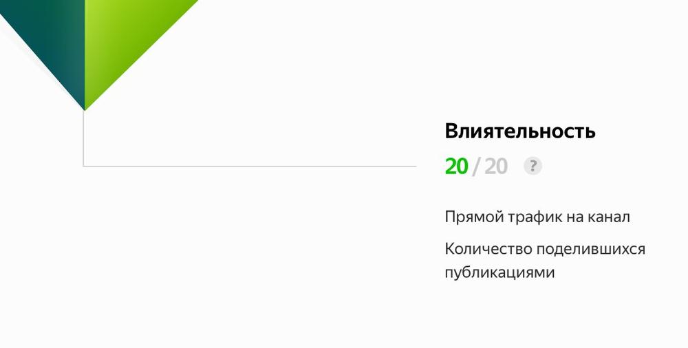 prodvizhenie-yandex-dzen2